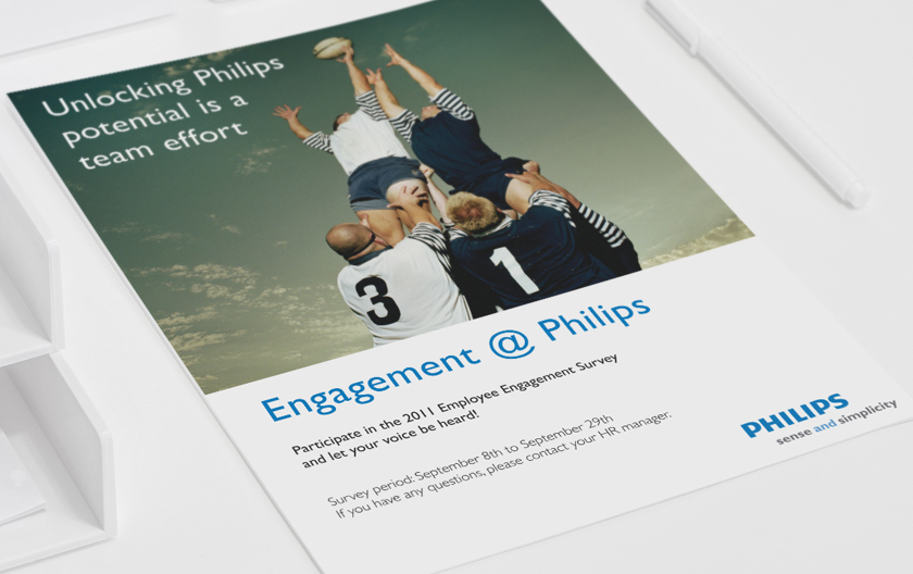 Philips HR Posters